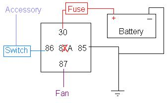 bosch relay wiring for cooling fan: Red line daily